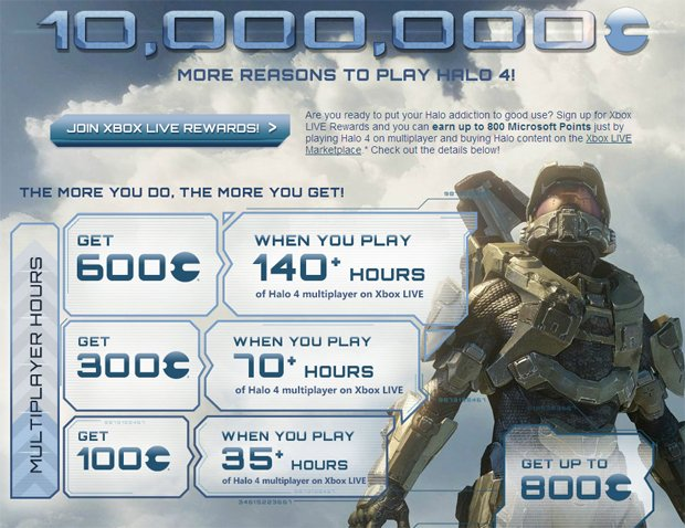 FREE Microsoft Points for Putting in Time on Halo 4 - fizmarble