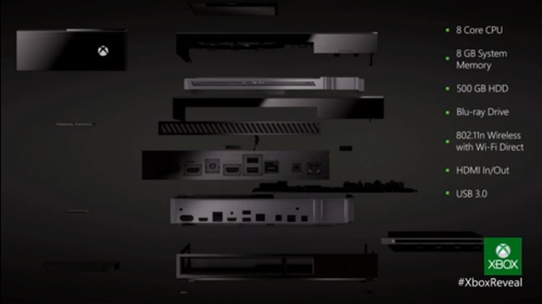 specs610 XBOX One vs. Playstation 4 System Specifications